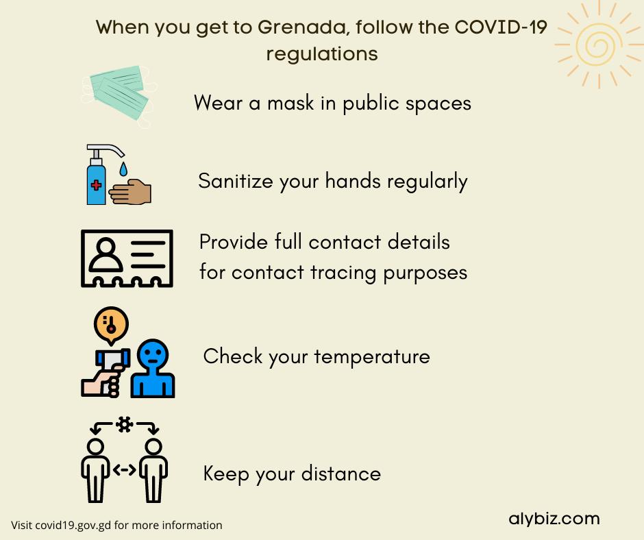 Grenada COVID-19 entry guidelines